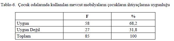 mobtablo6